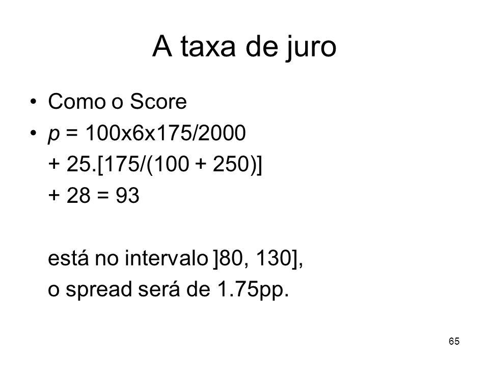 A taxa de juro Como o Score p = 100x6x175/2000 + 25.[175/(100 + 250)]